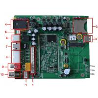 Cheap 4ch D1 Realtime Turnkey PCB Assembly Wireless / GPS / H.264 wholesale